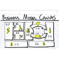 Business Model Canvas Logo