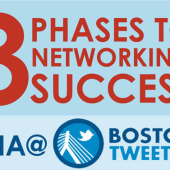 Networking 2.0: 3 Phases of Business Networking Success [INFOGRAPHIC]